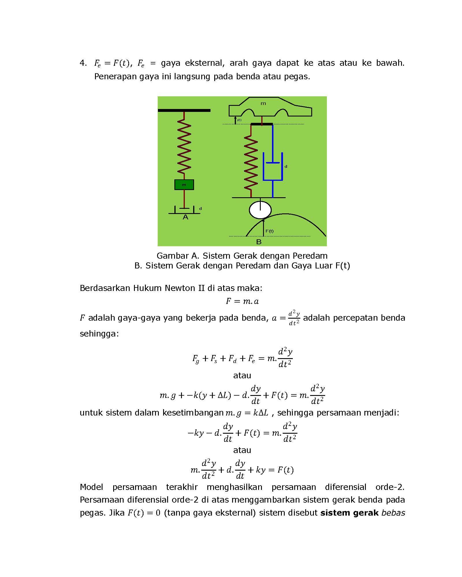 pemodelan sistem pegas -1_Page_2